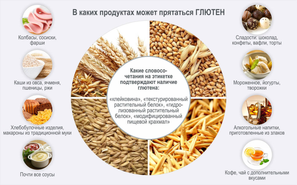 4 продукти, які негативно впливають на стан шкіри