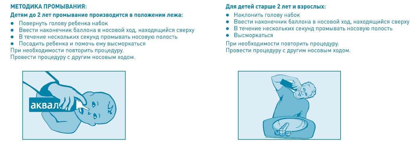 Аквамаріс — інструкція по застосуванню для дітей і дорослих: склад і дію препарату, аналоги і ціна, відгуки про лікування. Аквамаріс – подарунок Адріатичного моря для здорового дихання
