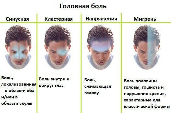 Гайморит: причини, симптоми, лікування та профілактика