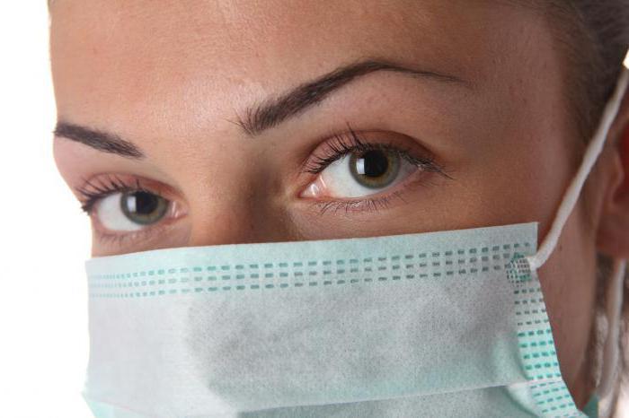 Катаракта лікування народними засобами без операції