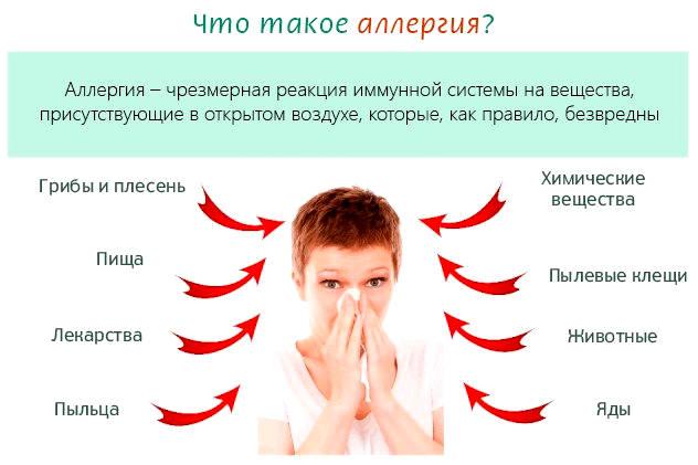 Корисні поради як позбутися від алергічного кашлю