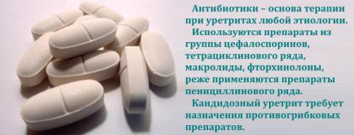 Лікування уретриту за допомогою антибіотикотерапії