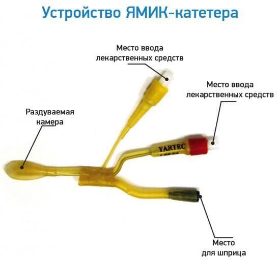 Небезпеку гаймориту в запущеній формі потрібен прокол