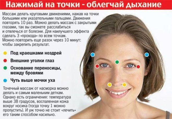 Нозакар кілька варіантів для швидкого позбавлення від нежиті і закладеності носа